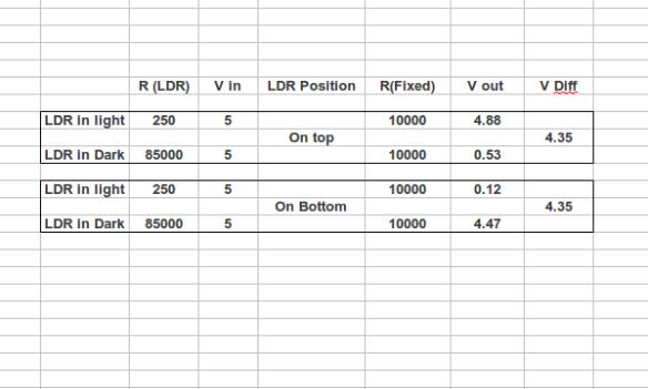 Voltage Divider Spreadsheet