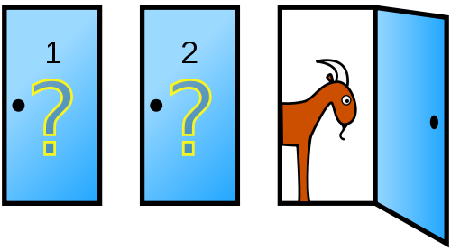 Monty Hall Problem. Image is from wikipedia