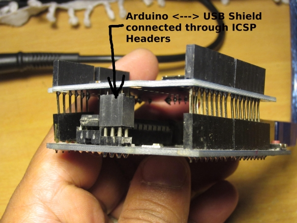 USB Shield connected through ICSP headers